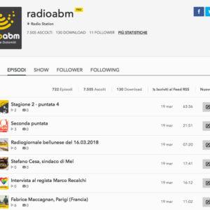 95. Cresce l'area podcast di Radio ABM